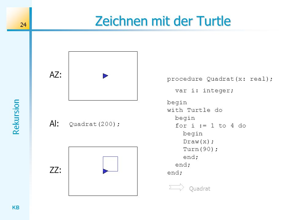 KB Rekursion 24 Zeichnen mit der Turtle procedure Quadrat(x: real); var i: integer; begin with Turtle do begin for i := 1 to 4 do begin Draw(x); Turn(