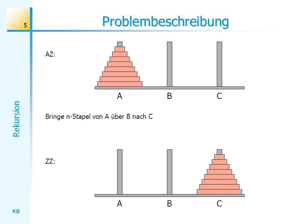 KB Rekursion 16 Quicksort ALGORITHMUS Quicksort(anfang, ende: tIndex) zerlege(links, rechts); WENN anfang < rechts Quicksort(anfang, rechts); WENN links < ende Quicksort(links, ende); links := anfang; rechts := ende; Vorbereitung Rekursive Reduktions- schritte Abbruch- bedingung Bemerkung: Kurzer Algorithmus, der einen komplexen Ablauf festlegt.