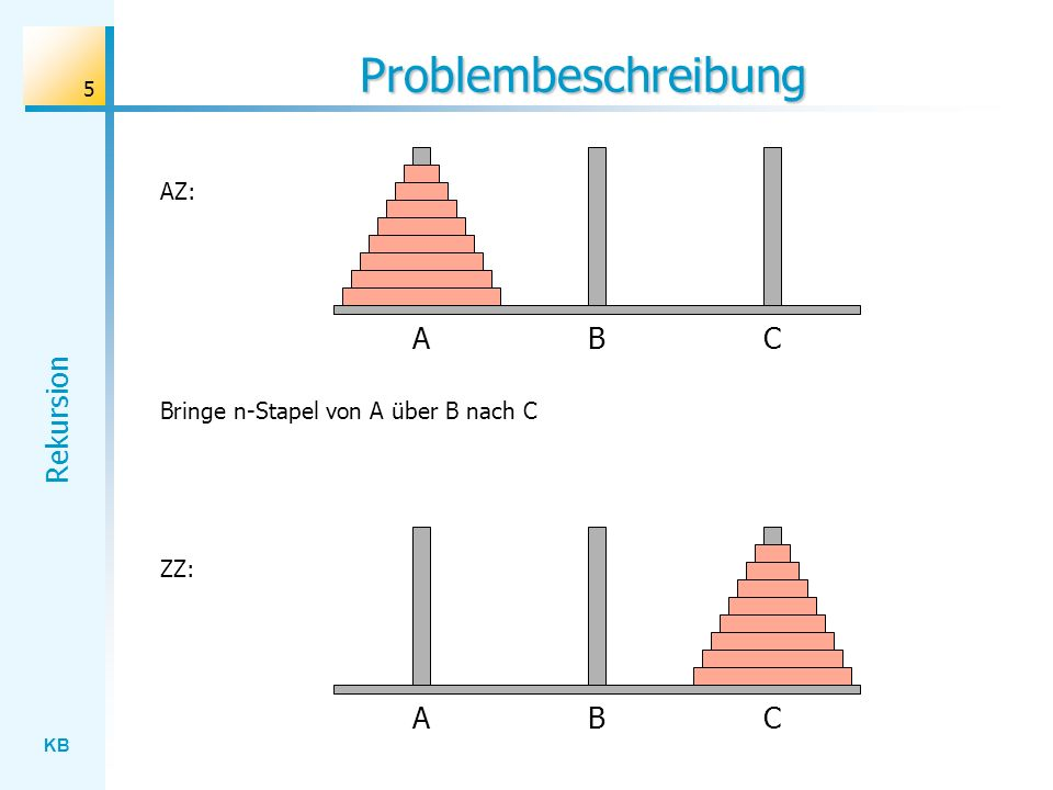 KB Rekursion 6 Lösungsidee A B C AZ: ZZ: A B C A B C A B C...