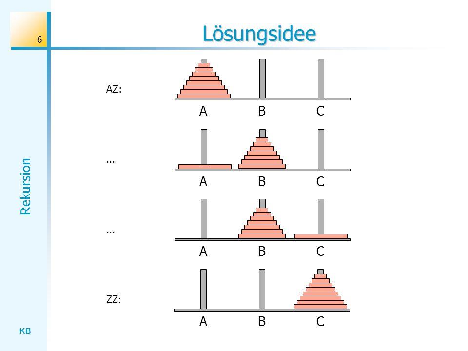 KB Rekursion 7 Struktur der Lösungsidee A B C Bringe (n-1)-Stapel von A über C nach B A B C A B C A B C Bringe Scheibe von A nach C Bringe (n-1)-Stapel von B über A nach C