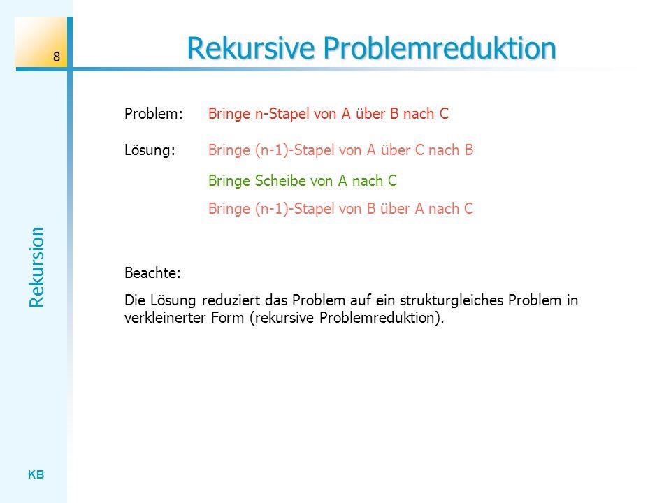 KB Rekursion 9 Rekursiver Algorithmus Bringe (n-1)-Stapel von X über Z nach Y Bringe Scheibe von X nach Z Bringe (n-1)-Stapel von Y über X nach Z Bringe n-Stapel von X über Y nach ZAlgorithmus wenn n> 1 dann Beachte: Der Algorithmus ruft sich selbst auf, er ist infolgedessen rekursiv.