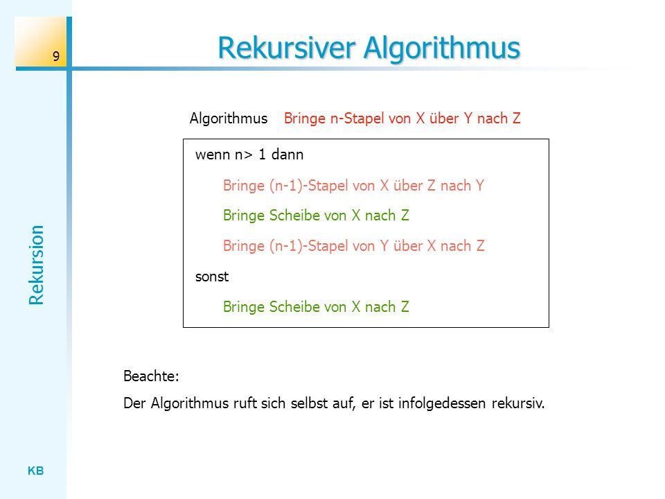 KB Rekursion 10 Rekursiver Algorithmus Hanoi(n-1, X,Z,Y) Bringe Scheibe von X nach Z Hanoi(n-1, Y, X, Z) Hanoi(n: integer; X,,Y, Z: char)Algorithmus wenn n> 1 dann Beachte: Der Algorithmus ruft sich selbst auf, er ist infolgedessen rekursiv.