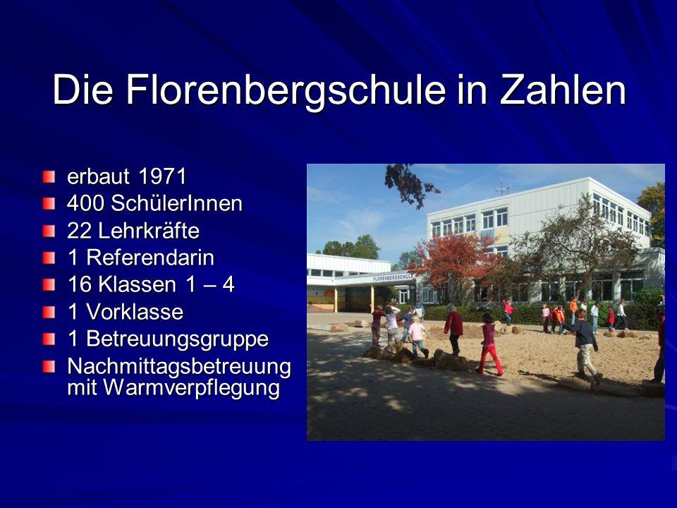 Die Florenbergschule in Zahlen erbaut 1971 400 SchülerInnen 22 Lehrkräfte 1 Referendarin 16 Klassen 1 – 4 1 Vorklasse 1 Betreuungsgruppe Nachmittagsbetreuung mit Warmverpflegung