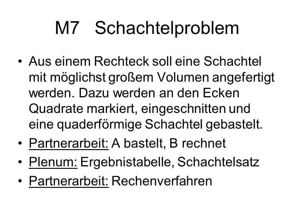 M7 Schachtelproblem Aus einem Rechteck soll eine Schachtel mit möglichst großem Volumen angefertigt werden. Dazu werden an den Ecken Quadrate markiert