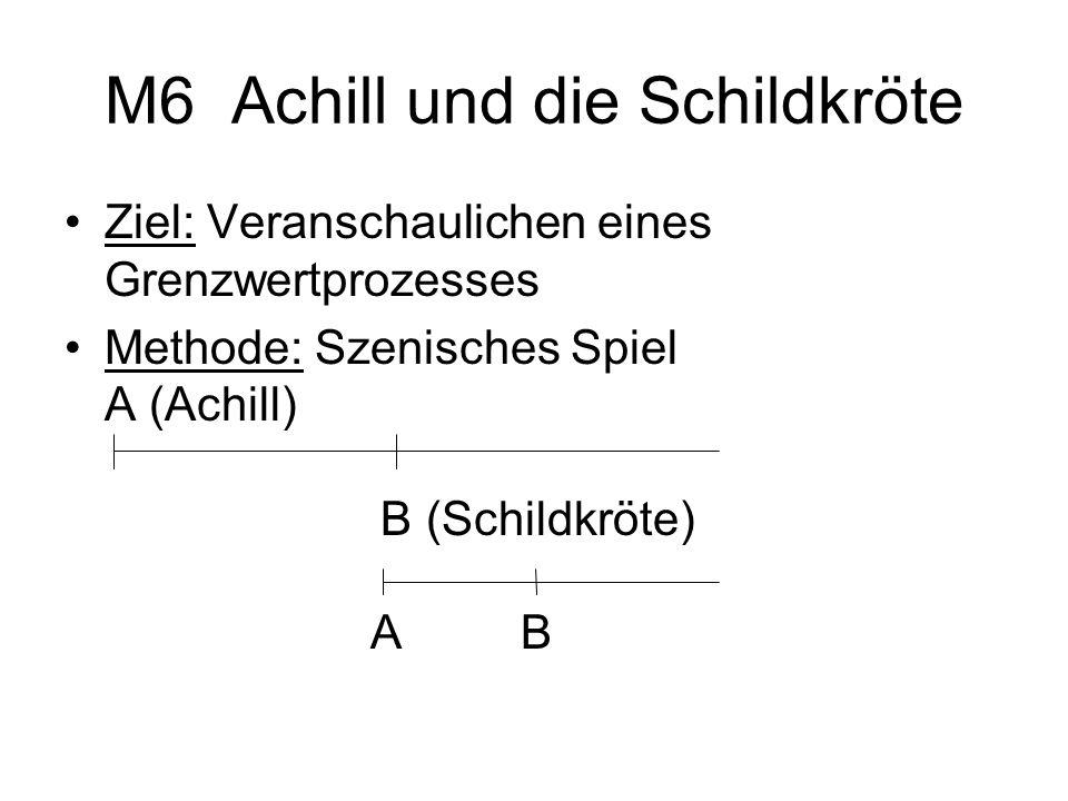 M6 Achill und die Schildkröte Ziel: Veranschaulichen eines Grenzwertprozesses Methode: Szenisches Spiel A (Achill) B (Schildkröte) A B