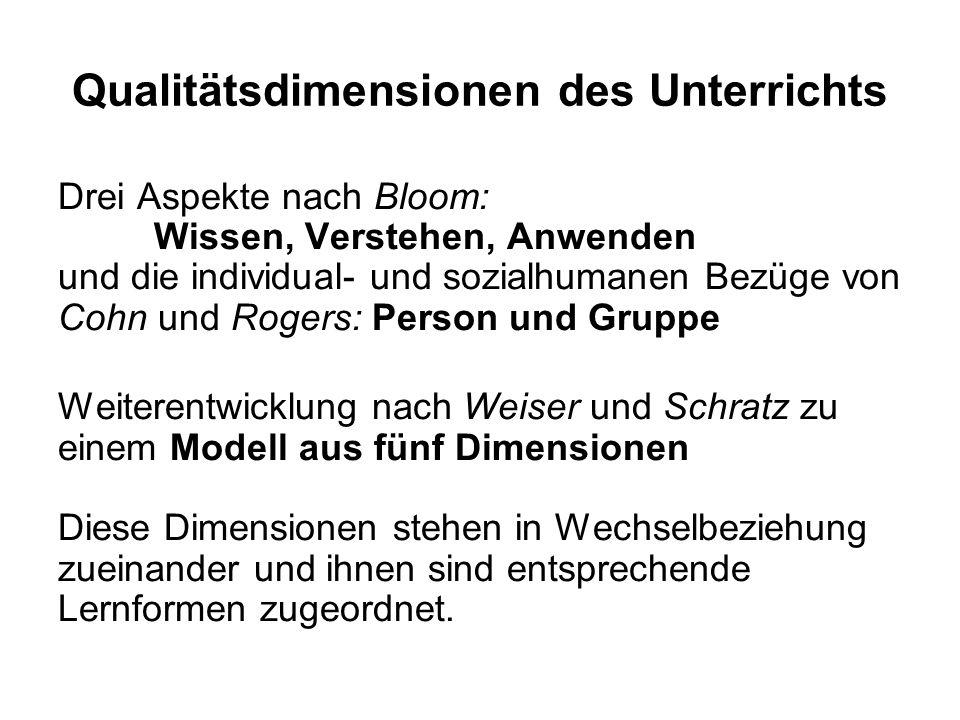 Qualitätsdimensionen des Unterrichts Drei Aspekte nach Bloom: Wissen, Verstehen, Anwenden und die individual- und sozialhumanen Bezüge von Cohn und Ro