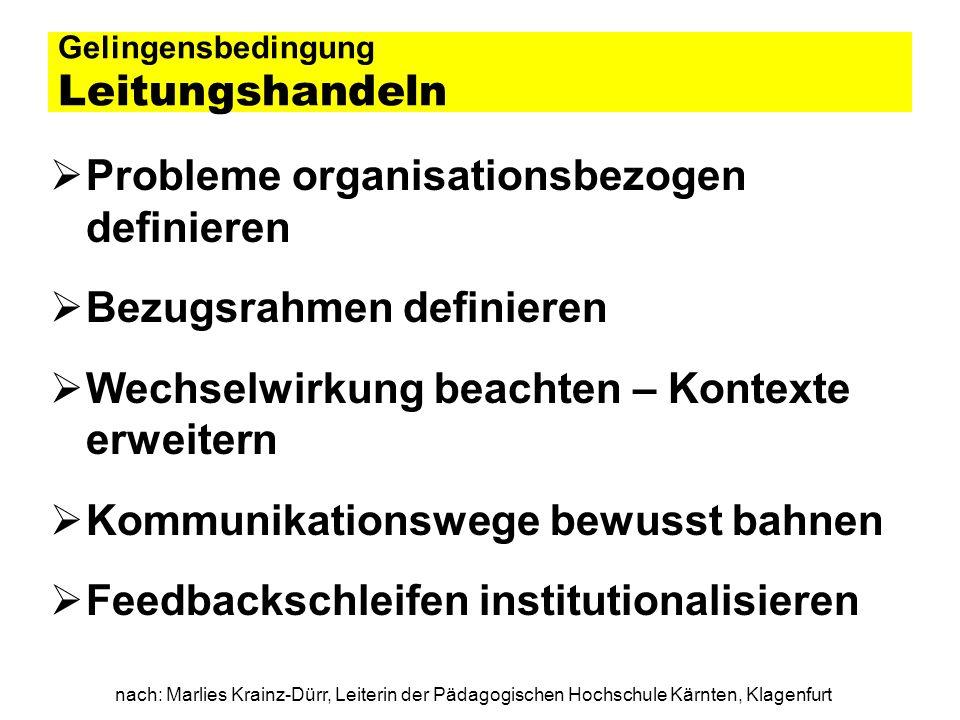 nach: Marlies Krainz-Dürr, Leiterin der Pädagogischen Hochschule Kärnten, Klagenfurt Gelingensbedingung Leitungshandeln Probleme organisationsbezogen