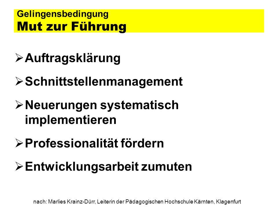 nach: Marlies Krainz-Dürr, Leiterin der Pädagogischen Hochschule Kärnten, Klagenfurt Gelingensbedingung Mut zur Führung Auftragsklärung Schnittstellen