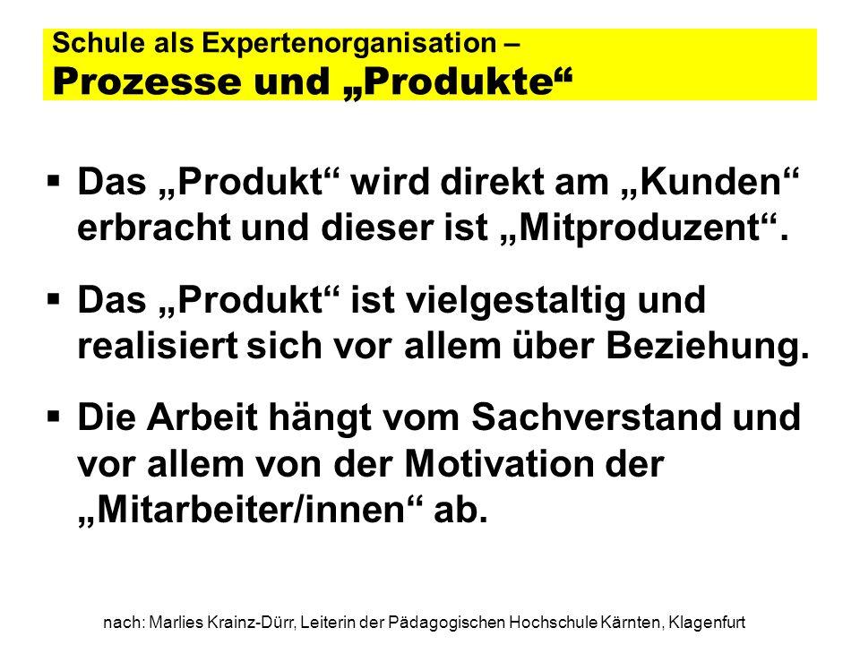 nach: Marlies Krainz-Dürr, Leiterin der Pädagogischen Hochschule Kärnten, Klagenfurt Schule als Expertenorganisation – Prozesse und Produkte Das Produ