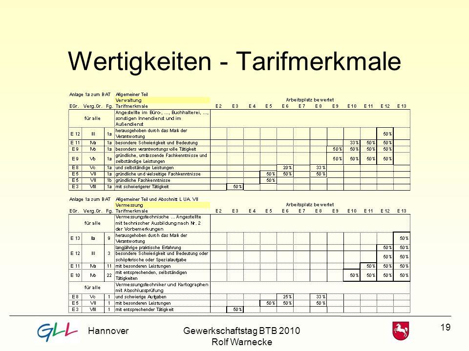 19 Wertigkeiten - Tarifmerkmale HannoverGewerkschaftstag BTB 2010 Rolf Warnecke