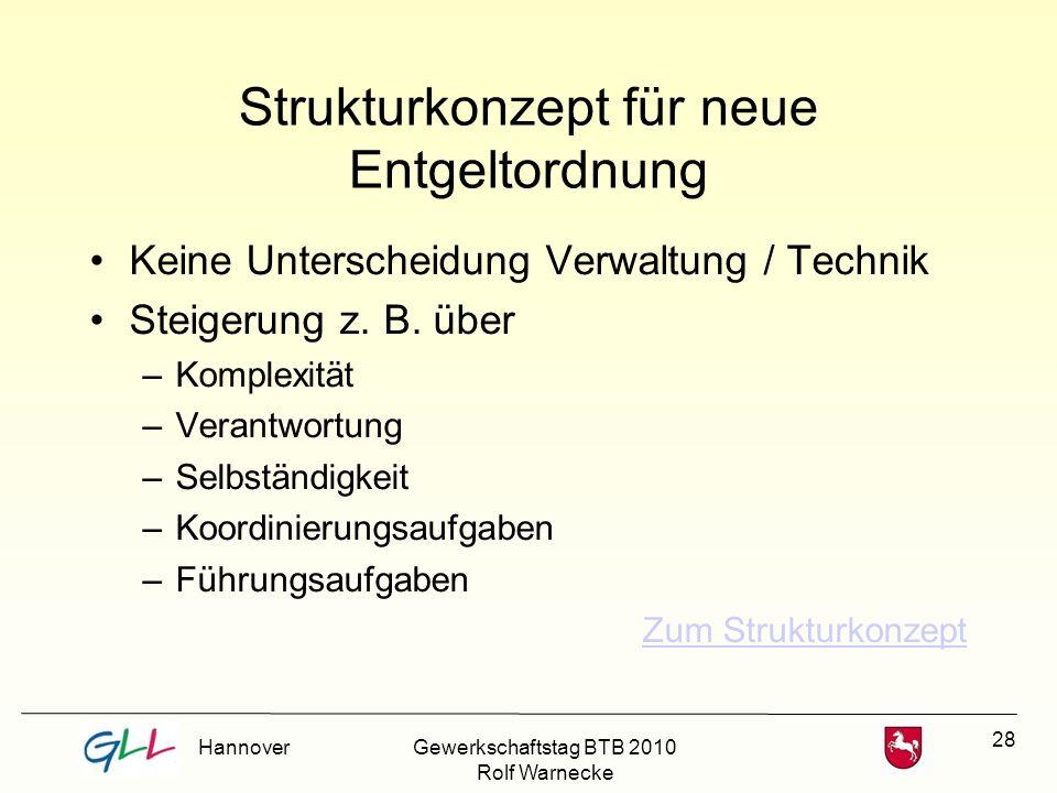 28 Strukturkonzept für neue Entgeltordnung Keine Unterscheidung Verwaltung / Technik Steigerung z. B. über –Komplexität –Verantwortung –Selbständigkei