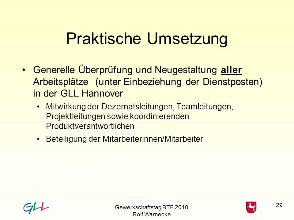 29 Praktische Umsetzung Generelle Überprüfung und Neugestaltung aller Arbeitsplätze (unter Einbeziehung der Dienstposten) in der GLL Hannover Mitwirku