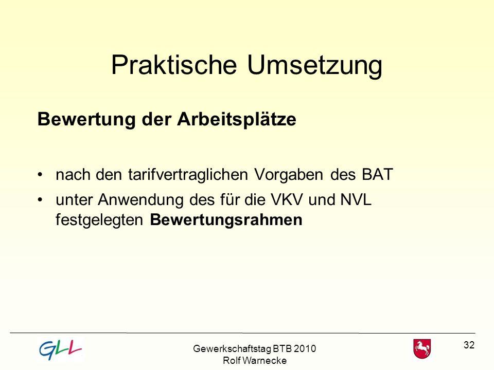 32 Praktische Umsetzung Bewertung der Arbeitsplätze nach den tarifvertraglichen Vorgaben des BAT unter Anwendung des für die VKV und NVL festgelegten
