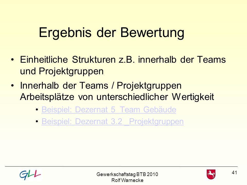 41 Ergebnis der Bewertung Einheitliche Strukturen z.B. innerhalb der Teams und Projektgruppen Innerhalb der Teams / Projektgruppen Arbeitsplätze von u