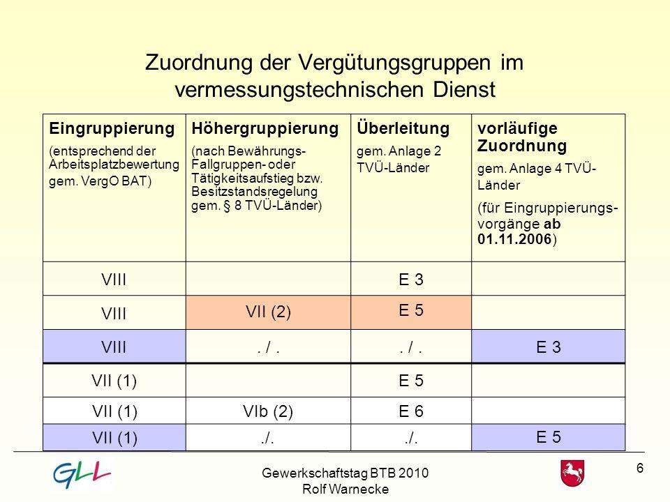 6 Zuordnung der Vergütungsgruppen im vermessungstechnischen Dienst Eingruppierung (entsprechend der Arbeitsplatzbewertung gem. VergO BAT) Höhergruppie