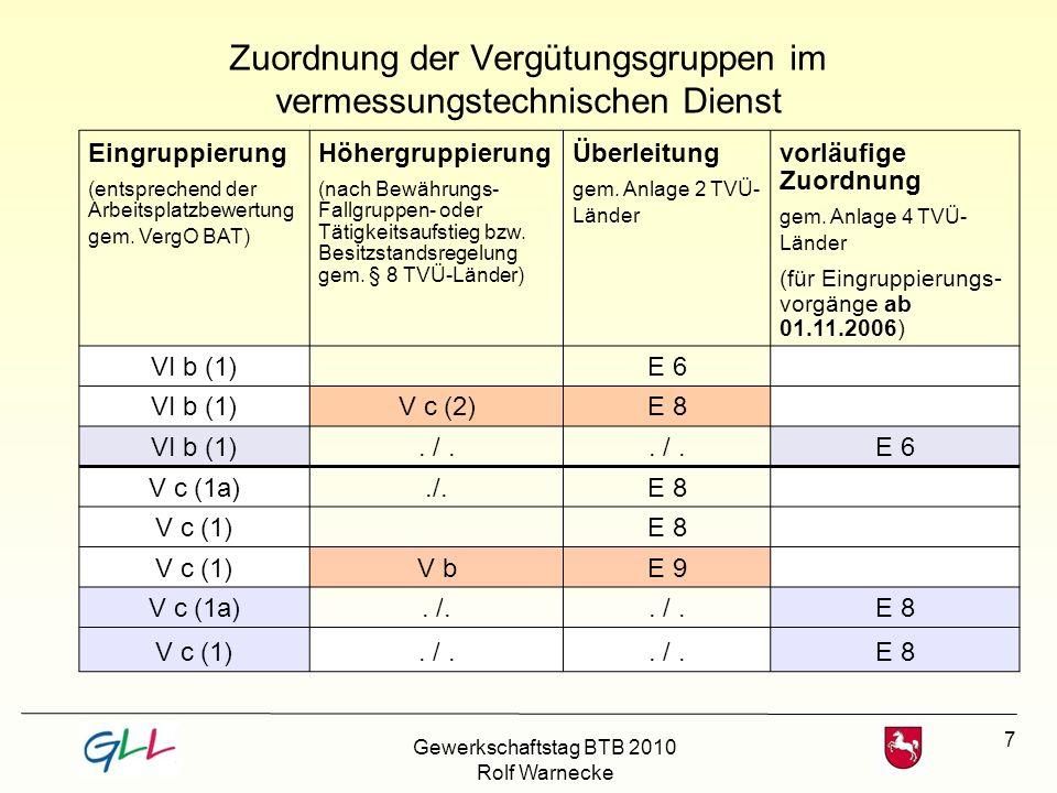 8 Zuordnung der Vergütungsgruppen im vermessungstechnischen Dienst Eingruppierung (entsprechend der Arbeitsplatzbewertung gem.