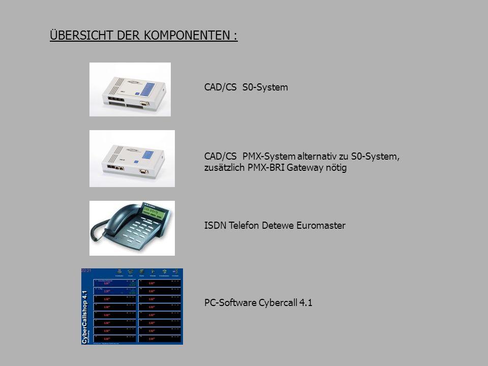 ÜBERSICHT DER KOMPONENTEN : CAD/CS S0-System CAD/CS PMX-System alternativ zu S0-System, zusätzlich PMX-BRI Gateway nötig ISDN Telefon Detewe Euromaster PC-Software Cybercall 4.1