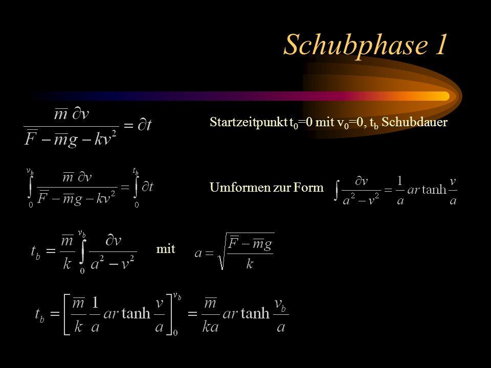 Schubphase 1 Startzeitpunkt t 0 =0 mit v 0 =0, t b Schubdauer Umformen zur Form mit