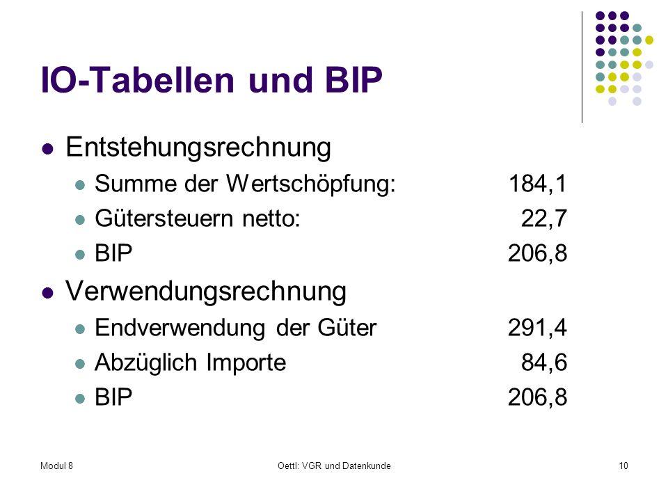 Modul 8Oettl: VGR und Datenkunde10 IO-Tabellen und BIP Entstehungsrechnung Summe der Wertschöpfung: 184,1 Gütersteuern netto: 22,7 BIP206,8 Verwendung
