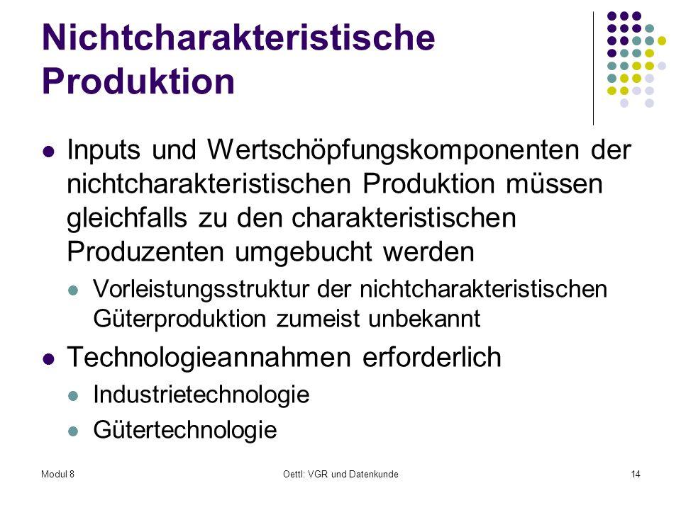 Modul 8Oettl: VGR und Datenkunde14 Nichtcharakteristische Produktion Inputs und Wertschöpfungskomponenten der nichtcharakteristischen Produktion müsse