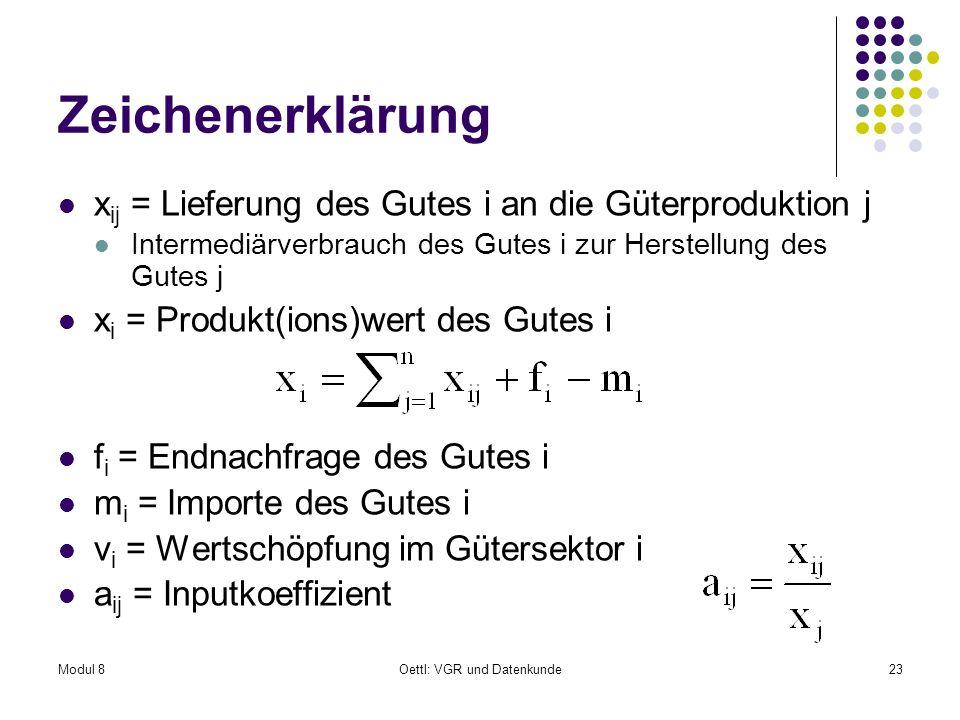 Modul 8Oettl: VGR und Datenkunde23 Zeichenerklärung x ij = Lieferung des Gutes i an die Güterproduktion j Intermediärverbrauch des Gutes i zur Herstel