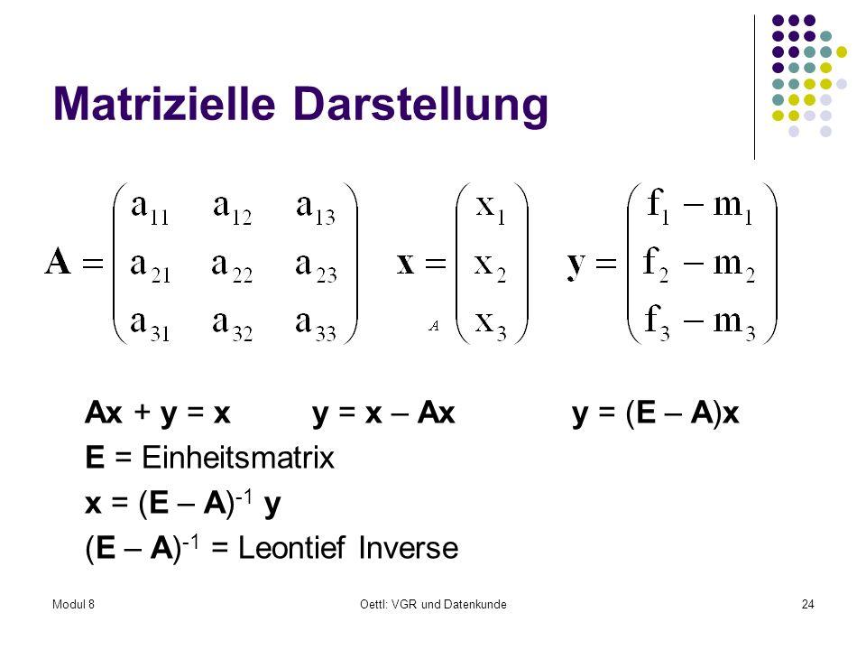 Modul 8Oettl: VGR und Datenkunde24 Matrizielle Darstellung Ax + y = xy = x – Axy = (E – A)x E = Einheitsmatrix x = (E – A) -1 y (E – A) -1 = Leontief