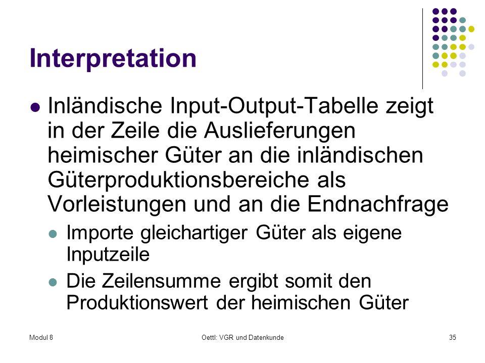 Modul 8Oettl: VGR und Datenkunde35 Interpretation Inländische Input-Output-Tabelle zeigt in der Zeile die Auslieferungen heimischer Güter an die inlän