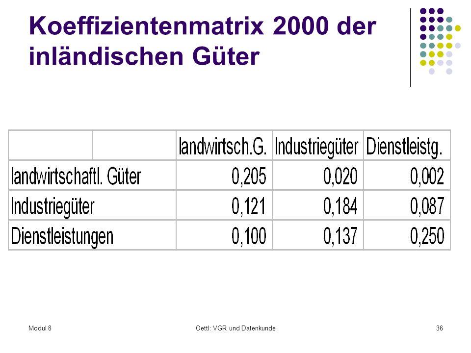 Modul 8Oettl: VGR und Datenkunde36 Koeffizientenmatrix 2000 der inländischen Güter