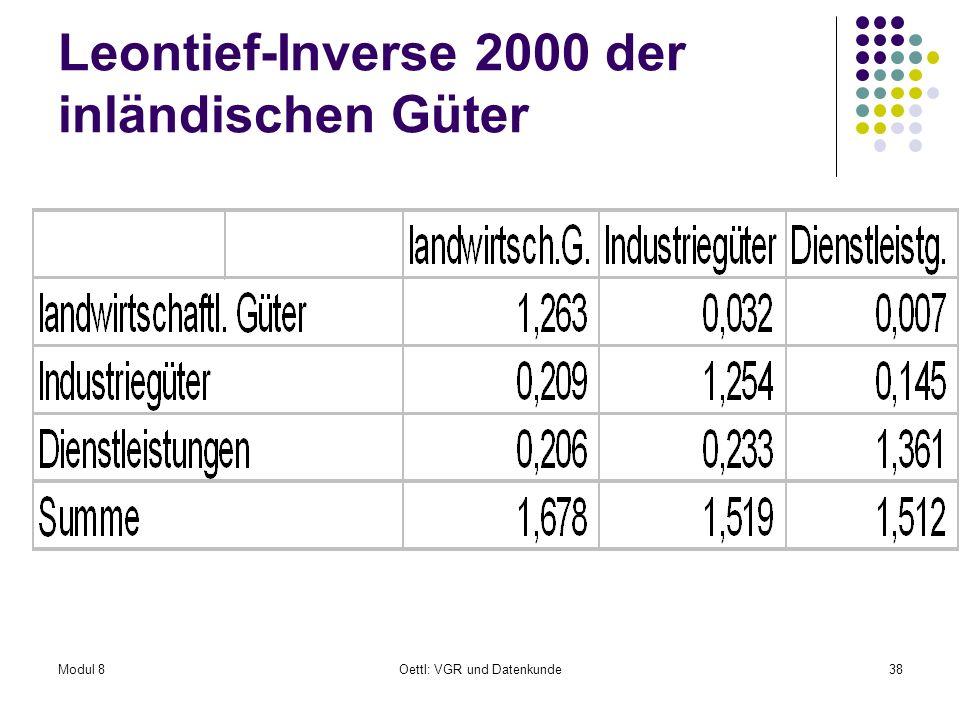 Modul 8Oettl: VGR und Datenkunde38 Leontief-Inverse 2000 der inländischen Güter