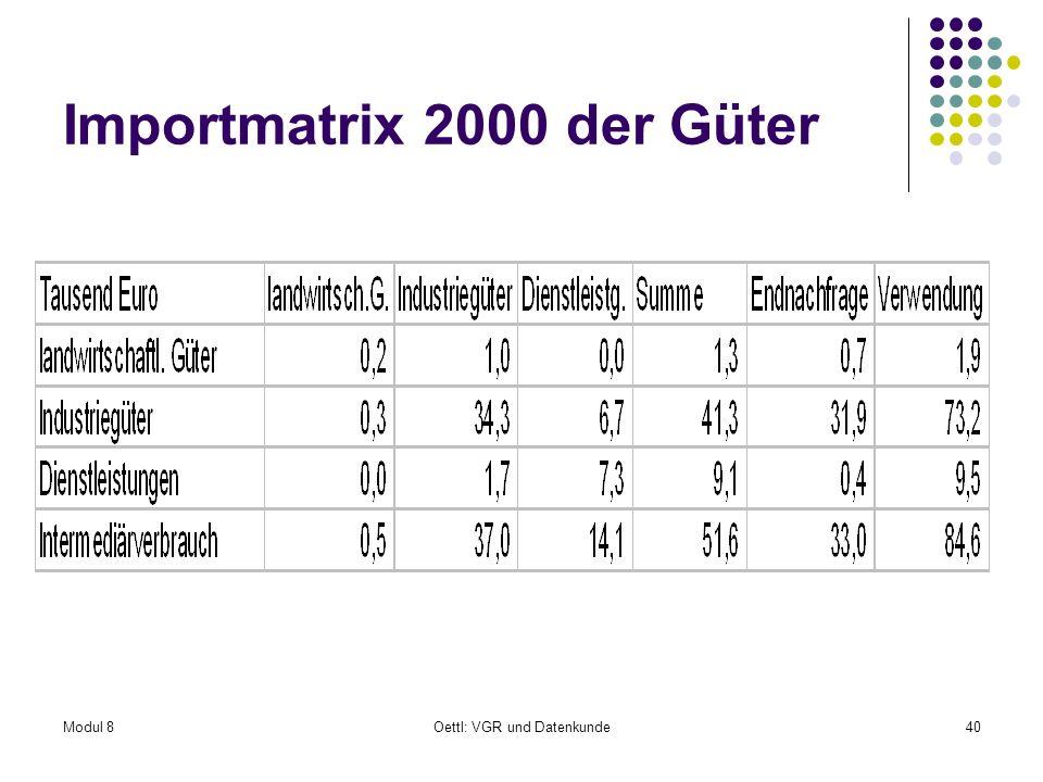 Modul 8Oettl: VGR und Datenkunde40 Importmatrix 2000 der Güter