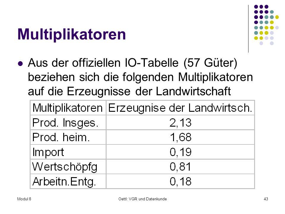 Modul 8Oettl: VGR und Datenkunde43 Multiplikatoren Aus der offiziellen IO-Tabelle (57 Güter) beziehen sich die folgenden Multiplikatoren auf die Erzeu
