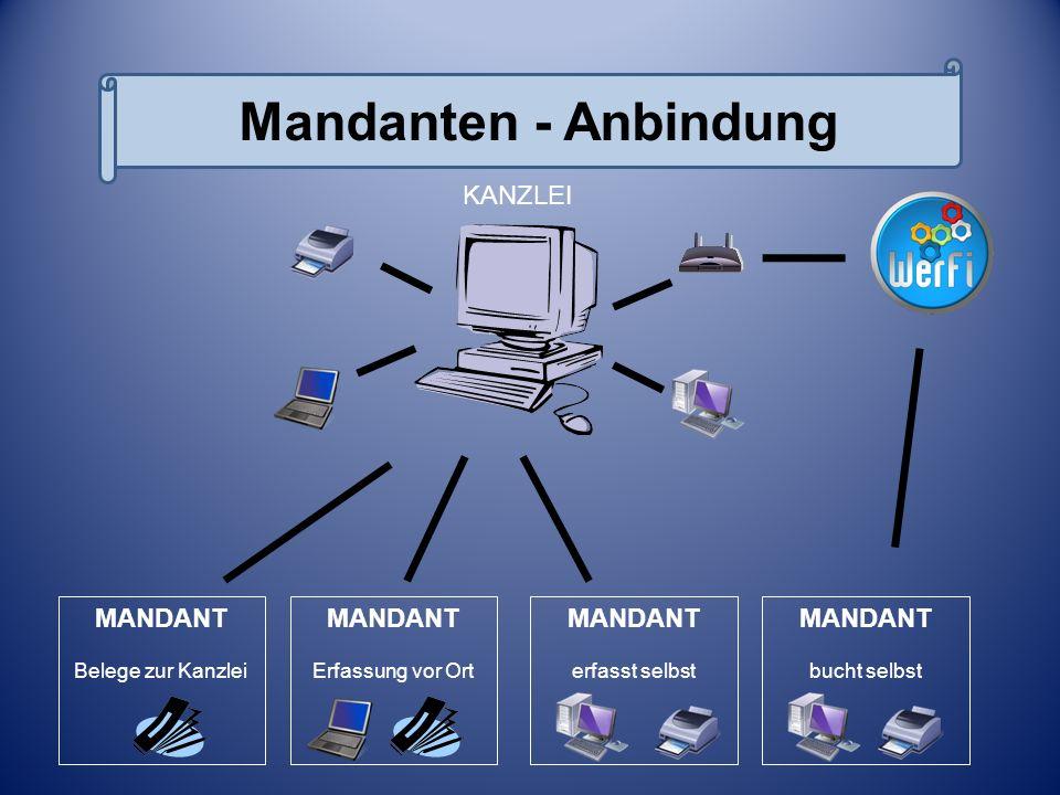 Mandanten - Anbindung MANDANT Belege zur Kanzlei MANDANT Erfassung vor Ort MANDANT erfasst selbst MANDANT bucht selbst KANZLEI Netzwerk Mandant