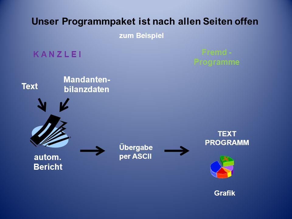 Unser Programmpaket ist nach allen Seiten offen zum Beispiel K A N Z L E I Fremd - Programme Übergabe per ASCII TEXT PROGRAMM Mandanten- bilanzdaten T