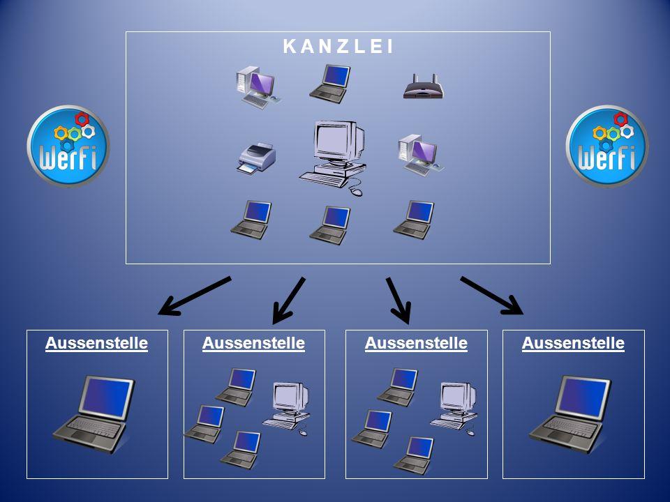 K A N Z L E I Aussenstelle Netzwerk Kanzlei