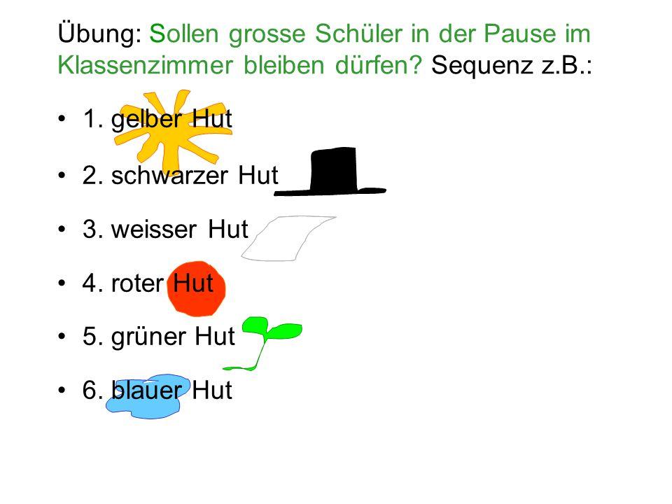 Übung: Sollen grosse Schüler in der Pause im Klassenzimmer bleiben dürfen? Sequenz z.B.: 1. gelber Hut 2. schwarzer Hut 3. weisser Hut 4. roter Hut 5.