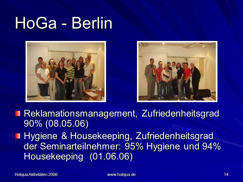 Hotqua Aktivitäten 2006 www.hotqua.de 14 HoGa - Berlin Reklamationsmanagement, Zufriedenheitsgrad 90% (08.05.06) Hygiene & Housekeeping, Zufriedenheitsgrad der Seminarteilnehmer: 95% Hygiene und 94% Housekeeping (01.06.06)