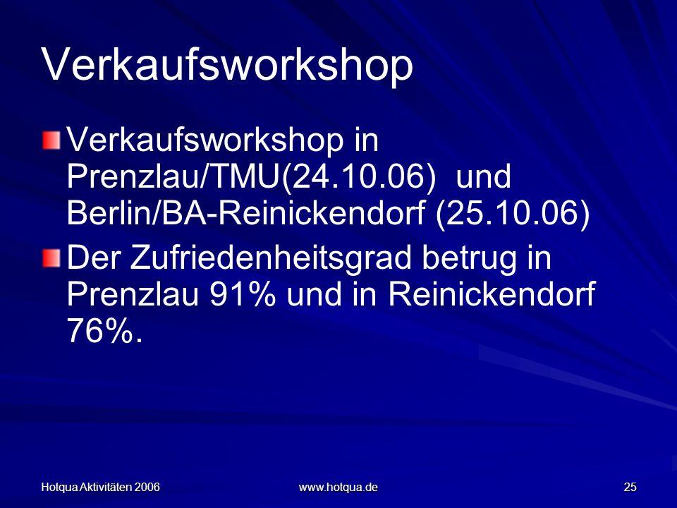 Hotqua Aktivitäten 2006 www.hotqua.de 25 Verkaufsworkshop Verkaufsworkshop in Prenzlau/TMU(24.10.06) und Berlin/BA-Reinickendorf (25.10.06) Der Zufriedenheitsgrad betrug in Prenzlau 91% und in Reinickendorf 76%.