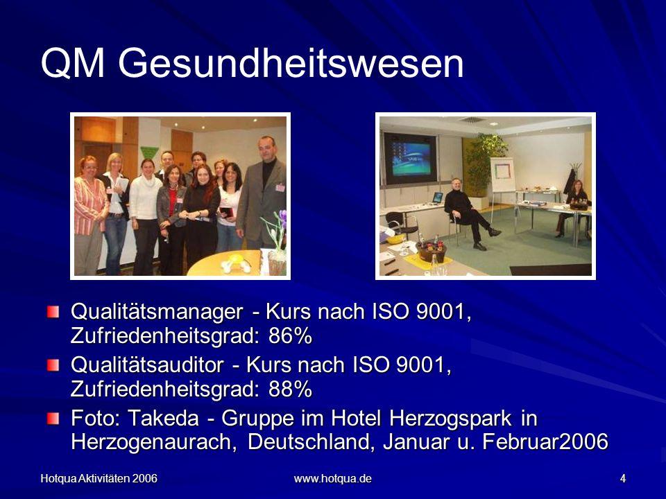 Hotqua Aktivitäten 2006 www.hotqua.de 4 QM Gesundheitswesen Qualitätsmanager - Kurs nach ISO 9001, Zufriedenheitsgrad: 86% Qualitätsauditor - Kurs nach ISO 9001, Zufriedenheitsgrad: 88% Foto: Takeda - Gruppe im Hotel Herzogspark in Herzogenaurach, Deutschland, Januar u.