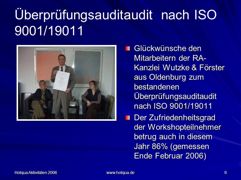 Hotqua Aktivitäten 2006 www.hotqua.de 9 Überprüfungsauditaudit nach ISO 9001/19011 Glückwünsche den Mitarbeitern der RA- Kanzlei Wutzke & Förster aus Oldenburg zum bestandenen Überprüfungsauditaudit nach ISO 9001/19011 Der Zufriedenheitsgrad der Workshopteilnehmer betrug auch in diesem Jahr 86% (gemessen Ende Februar 2006)