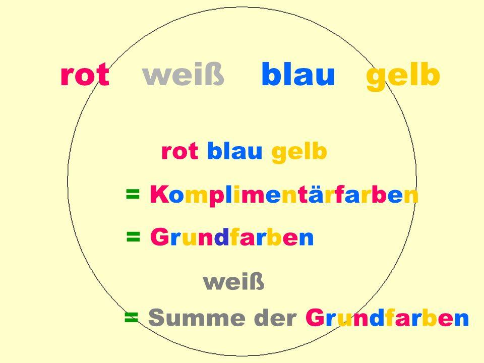 Farb-Erklärung rotweißblaugelb rot blau gelb = Komplimentärfarben = Grundfarben weiß = Summe der Grundfarben