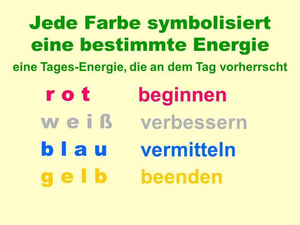 beginnen b l a u w e i ß vermitteln r o t g e l b beenden verbessern Jede Farbe symbolisiert eine bestimmte Energie eine Tages-Energie, die an dem Tag vorherrscht