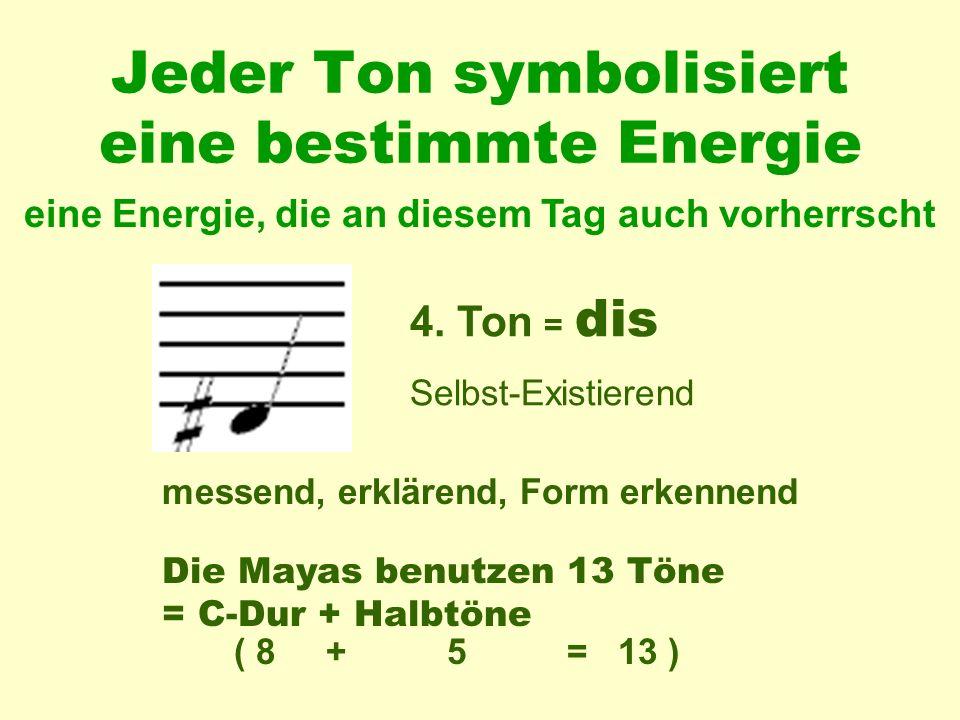 Jeder Ton symbolisiert eine bestimmte Energie eine Energie, die an diesem Tag auch vorherrscht 4.