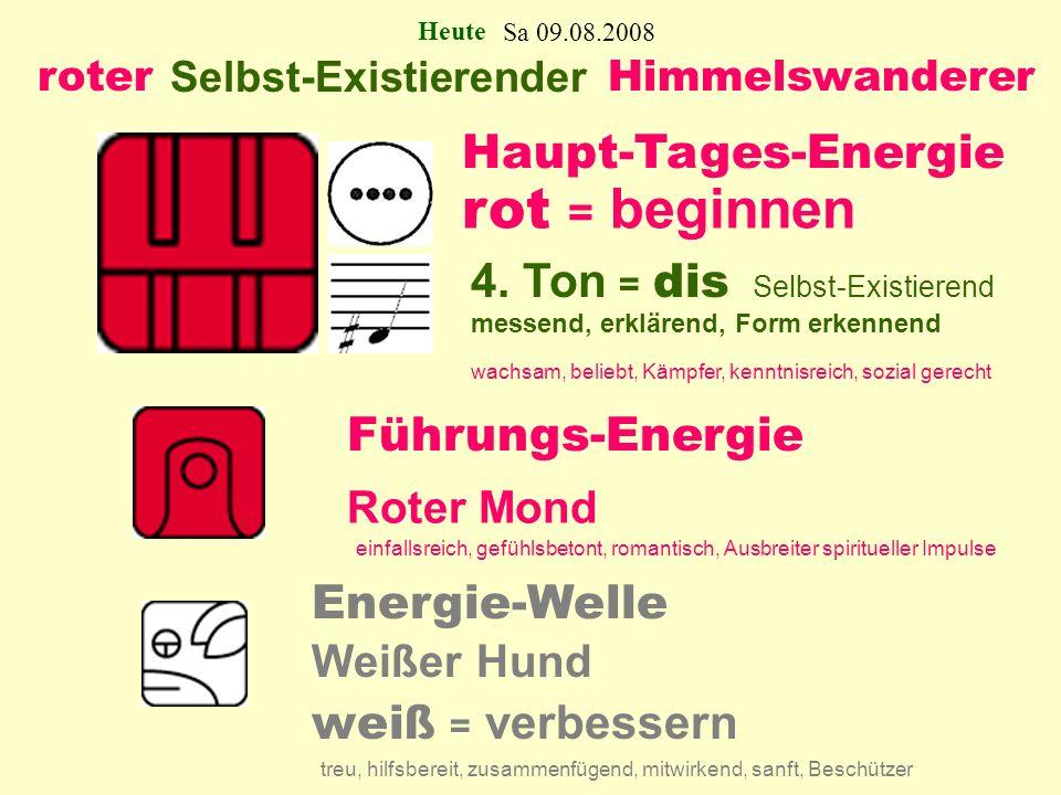 Haupt-Tages-Energie Führungs-Energie Energie-Welle rot = beginnen weiß = verbessern roter S elbst-Existierender Himmelswanderer 4.