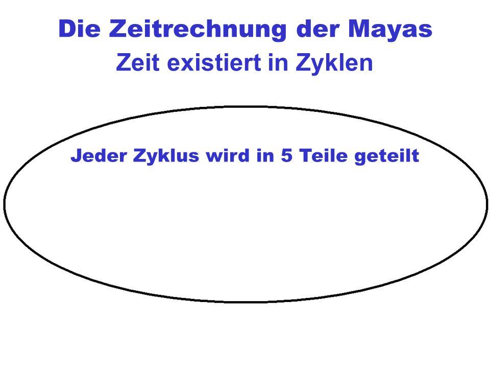 Zeit existiert in Zyklen Jeder Zyklus wird in 5 Teile geteilt