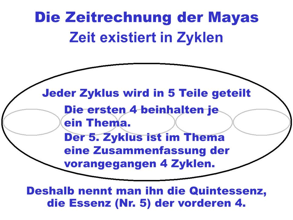 Die Zeitrechnung der Mayas Zeit existiert in Zyklen Jeder Zyklus wird in 5 Teile geteilt Die ersten 4 beinhalten je ein Thema.
