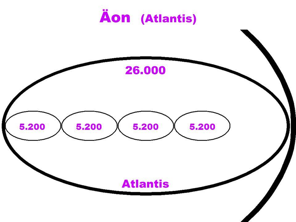 Äon (Atlantis) 26.000 Atlantis 5.200