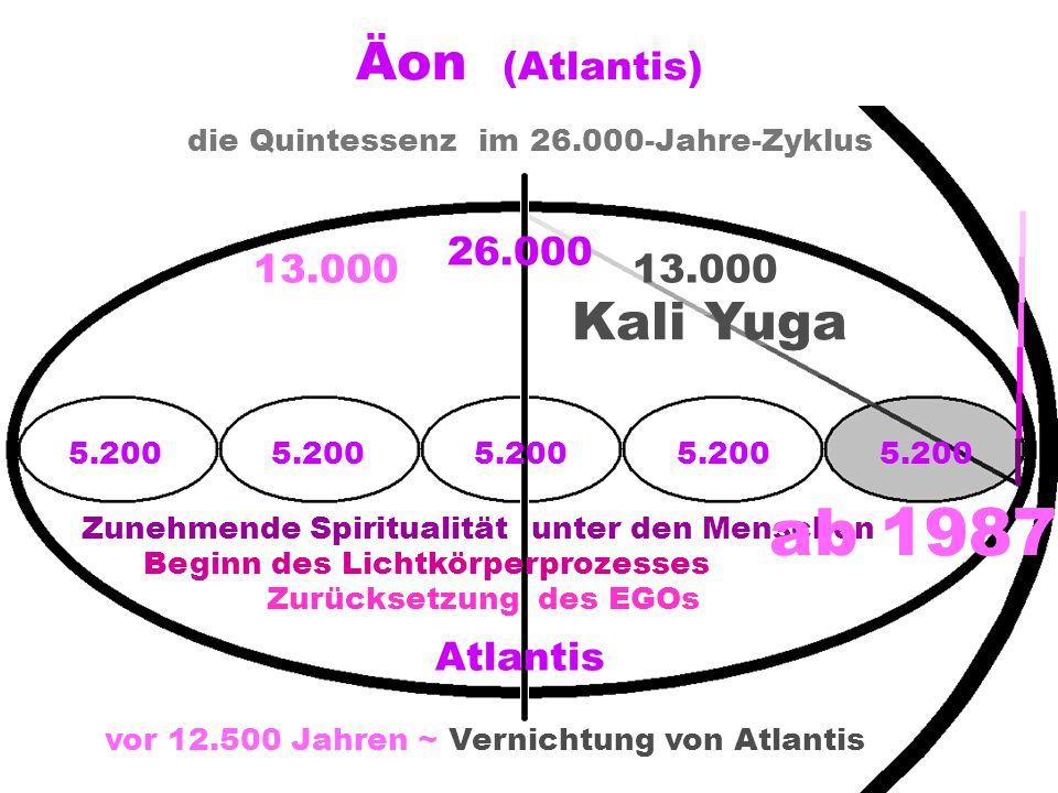 Äon (Atlantis) die Quintessenzim 26.000-Jahre-Zyklus 26.000 13.000 Kali Yuga 5.200 Atlantis vor 12.500 Jahren ~ Vernichtung von Atlantis 1987 Zunehmende Spiritualität unter den Menschen Beginn des Lichtkörperprozesses Zurücksetzung des EGOs ab 1987