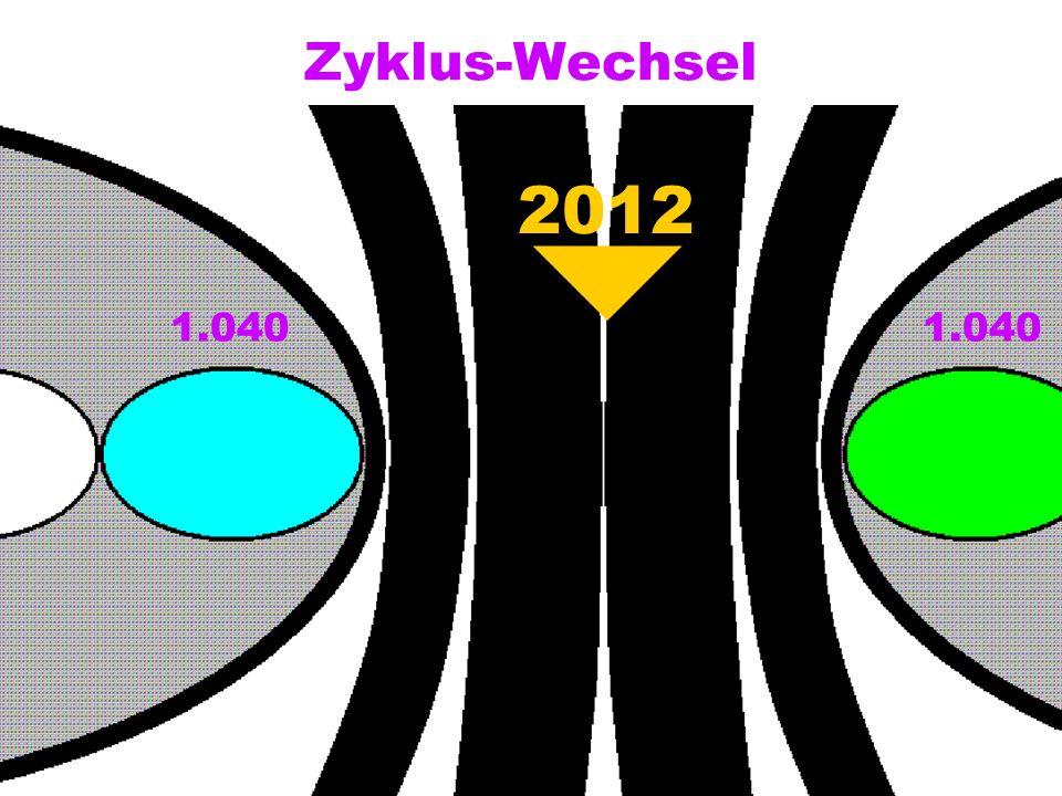 Zyklus-Wechsel 1.040 2012