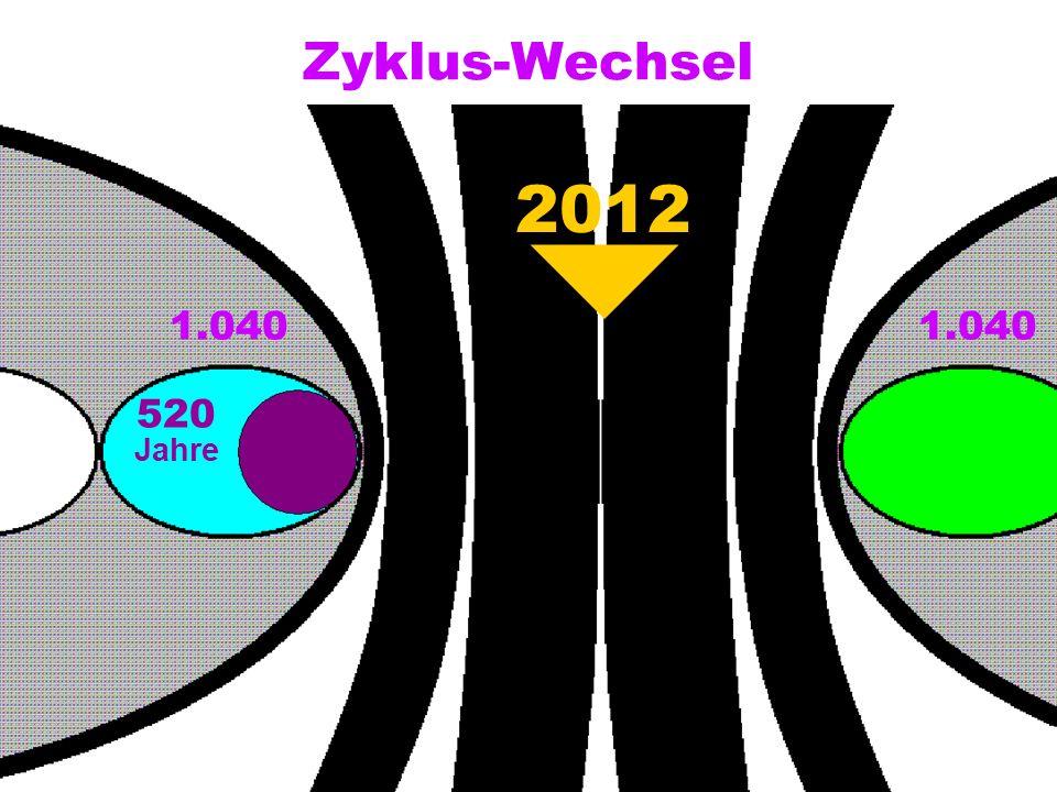 Zyklus-Wechsel 1.040 520 2012 Jahre