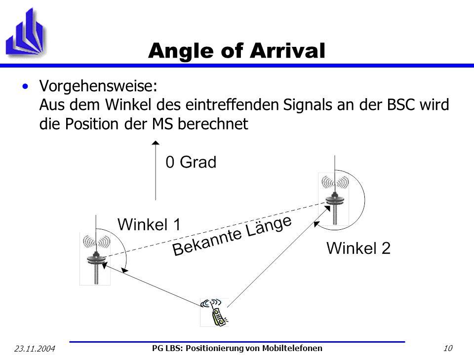 PG LBS: Positionierung von Mobiltelefonen 10 23.11.2004 Angle of Arrival Vorgehensweise: Aus dem Winkel des eintreffenden Signals an der BSC wird die